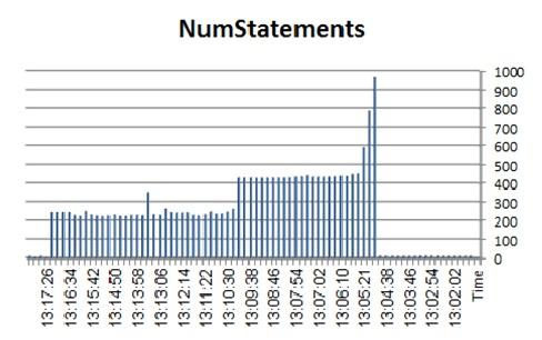 NumSTMT157P