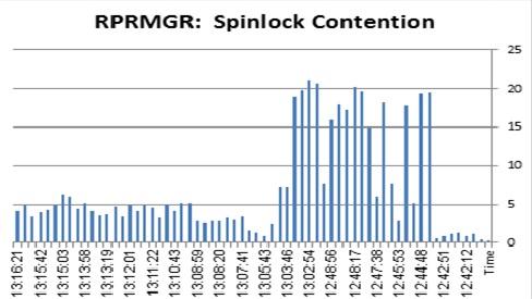 SpinPMGR157P