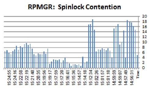 SpinPMGR157T