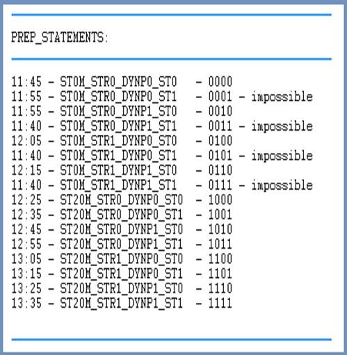 pst_TestTimes