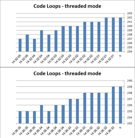 CODE_LOOPS.th.lx