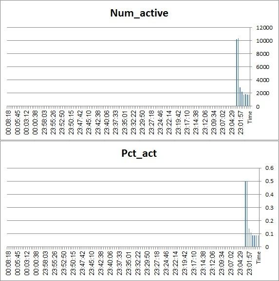 PC_MON.pr.lx